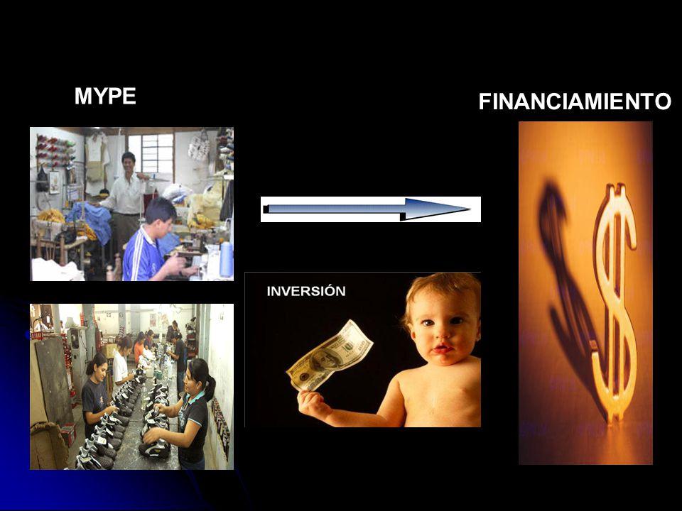 MYPE FINANCIAMIENTO