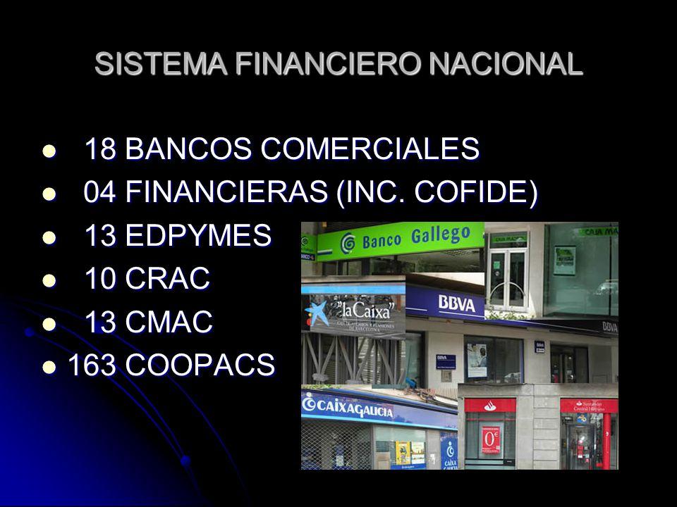 SISTEMA FINANCIERO NACIONAL 18 BANCOS COMERCIALES 18 BANCOS COMERCIALES 04 FINANCIERAS (INC. COFIDE) 04 FINANCIERAS (INC. COFIDE) 13 EDPYMES 13 EDPYME