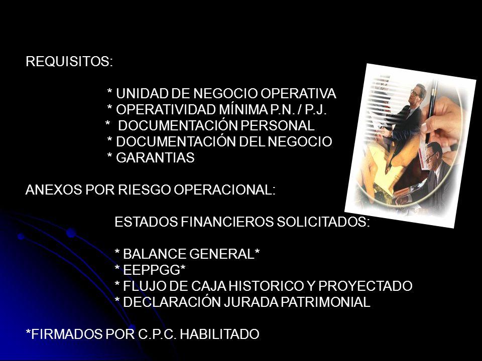 REQUISITOS: * UNIDAD DE NEGOCIO OPERATIVA * OPERATIVIDAD MÍNIMA P.N. / P.J. * DOCUMENTACIÓN PERSONAL * DOCUMENTACIÓN DEL NEGOCIO * GARANTIAS ANEXOS PO