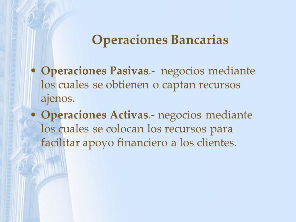 Operaciones Bancarias Operaciones Pasivas.- negocios mediante los cuales se obtienen o captan recursos ajenos. Operaciones Activas.- negocios mediante