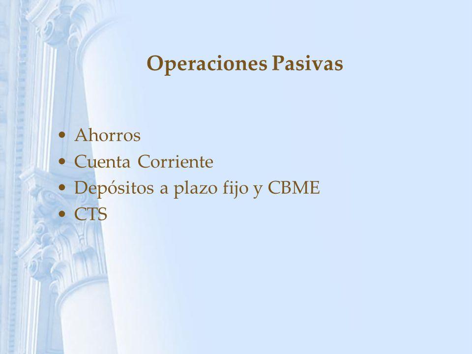 Operaciones Pasivas Ahorros Cuenta Corriente Depósitos a plazo fijo y CBME CTS