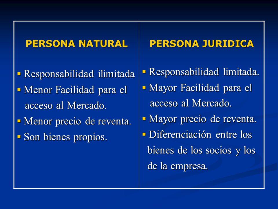 PERSONA NATURAL Responsabilidad ilimitada Responsabilidad ilimitada Menor Facilidad para el Menor Facilidad para el acceso al Mercado.