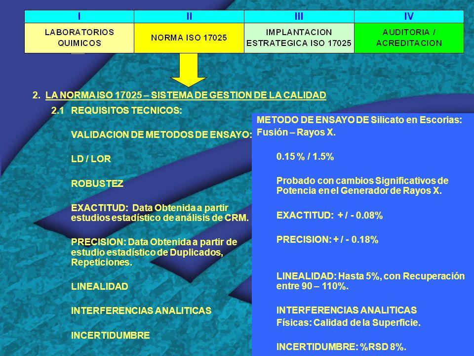 2. LA NORMA ISO 17025 – SISTEMA DE GESTION DE LA CALIDAD 2.1 REQUISITOS TECNICOS: VALIDACION DE METODOS DE ENSAYO: LD / LOR ROBUSTEZ EXACTITUD: Data O