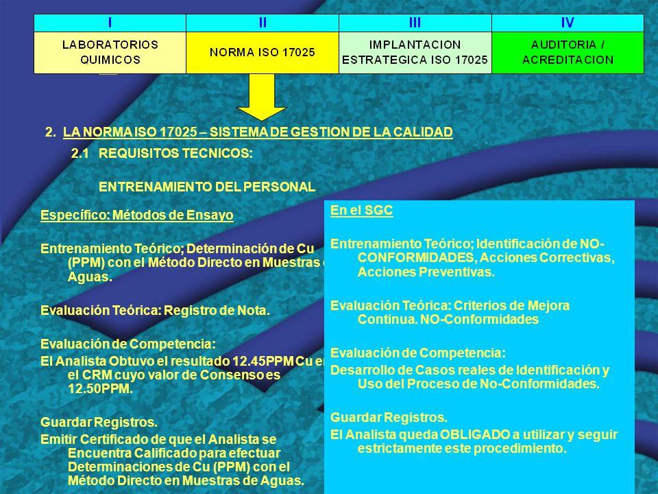2. LA NORMA ISO 17025 – SISTEMA DE GESTION DE LA CALIDAD 2.1 REQUISITOS TECNICOS: ENTRENAMIENTO DEL PERSONAL Específico: Métodos de Ensayo Entrenamien