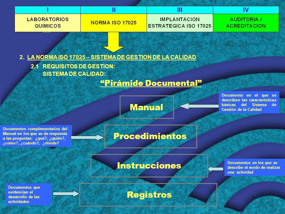 2. LA NORMA ISO 17025 – SISTEMA DE GESTION DE LA CALIDAD 2.1 REQUISITOS DE GESTION: SISTEMA DE CALIDAD: Manual Procedimientos Registros Instrucciones