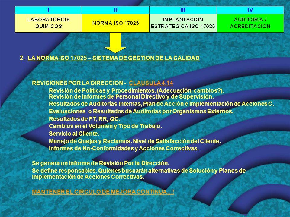 2. LA NORMA ISO 17025 – SISTEMA DE GESTION DE LA CALIDAD REVISIONES POR LA DIRECCION - CLAUSULA 4.14 Revisión de Políticas y Procedimientos. (Adecuaci
