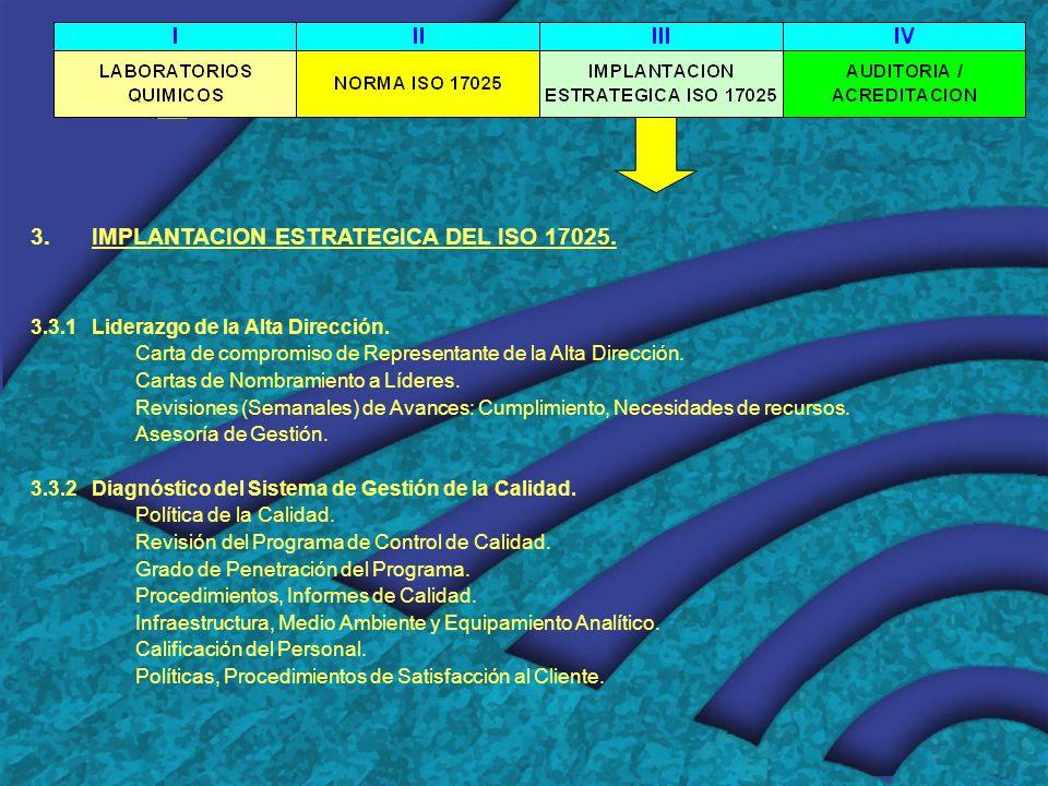 3.IMPLANTACION ESTRATEGICA DEL ISO 17025.3.3.1Liderazgo de la Alta Dirección.