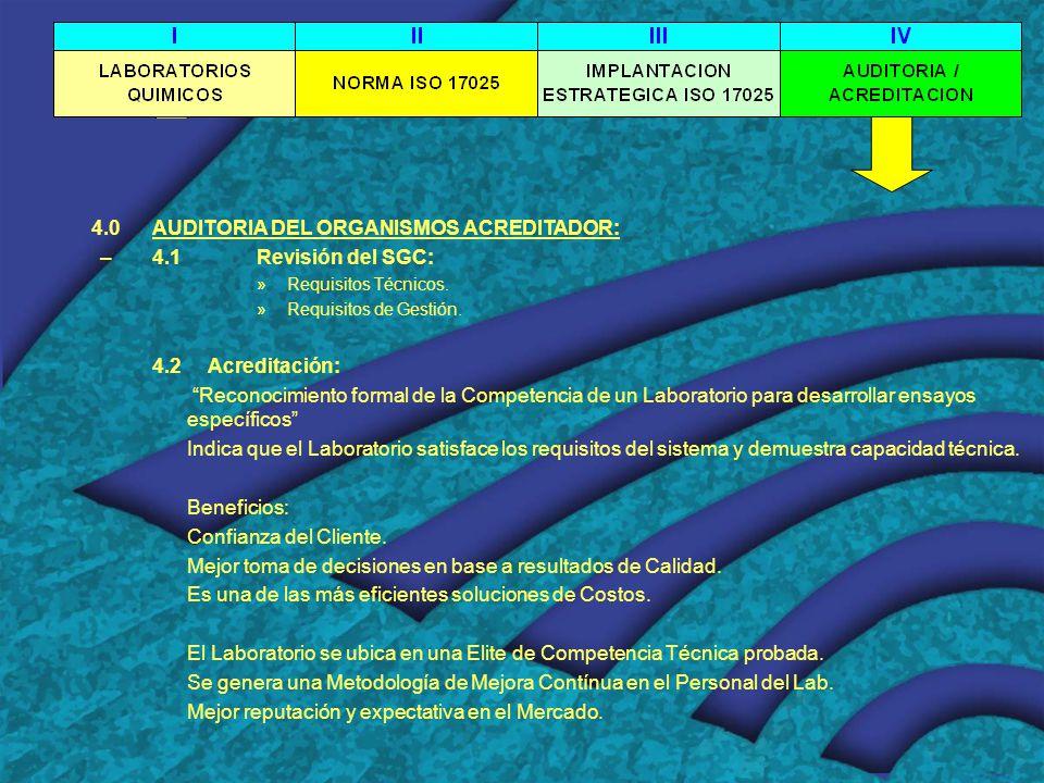 4.0AUDITORIA DEL ORGANISMOS ACREDITADOR: –4.1Revisión del SGC: »Requisitos Técnicos.