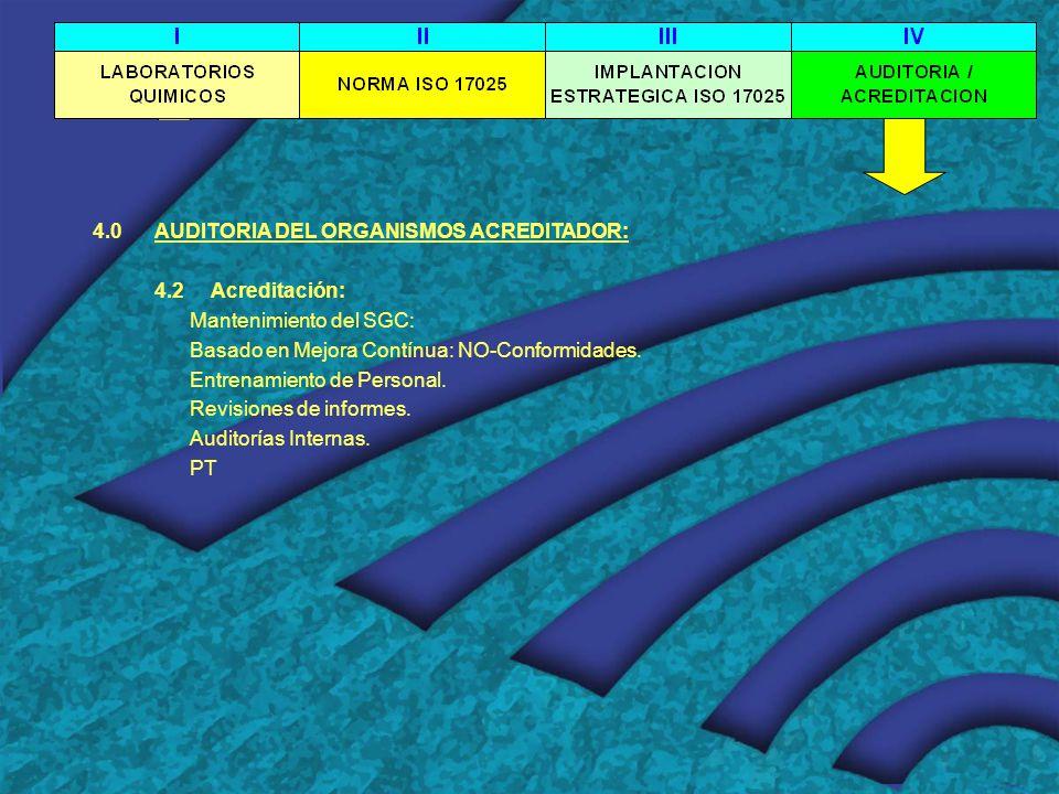 4.0AUDITORIA DEL ORGANISMOS ACREDITADOR: 4.2 Acreditación: Mantenimiento del SGC: Basado en Mejora Contínua: NO-Conformidades.