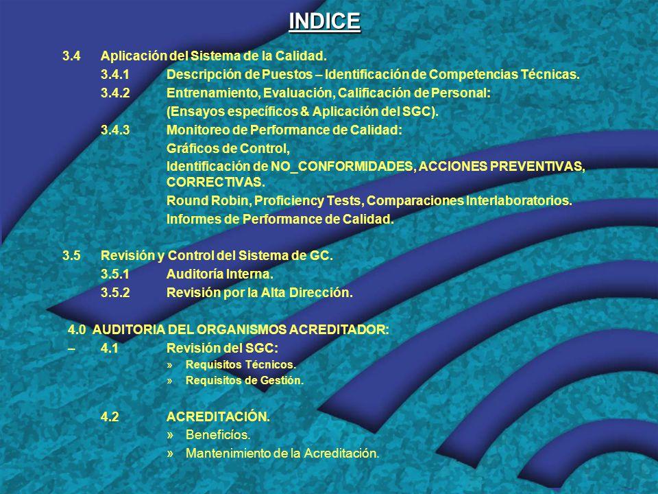 INDICE 3.4Aplicación del Sistema de la Calidad.