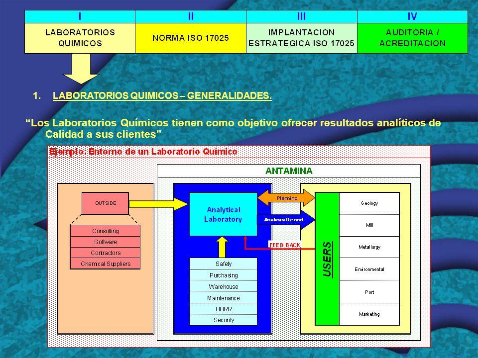 3.5REVISIÓN Y CONTROL DEL SGC 3.5.1Auditoría Interna.