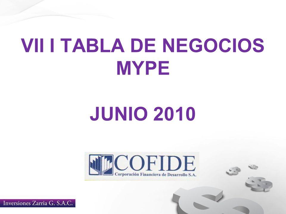 VII I TABLA DE NEGOCIOS MYPE JUNIO 2010