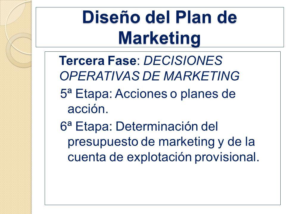 Tercera Fase: DECISIONES OPERATIVAS DE MARKETING 5ª Etapa: Acciones o planes de acción. 6ª Etapa: Determinación del presupuesto de marketing y de la c