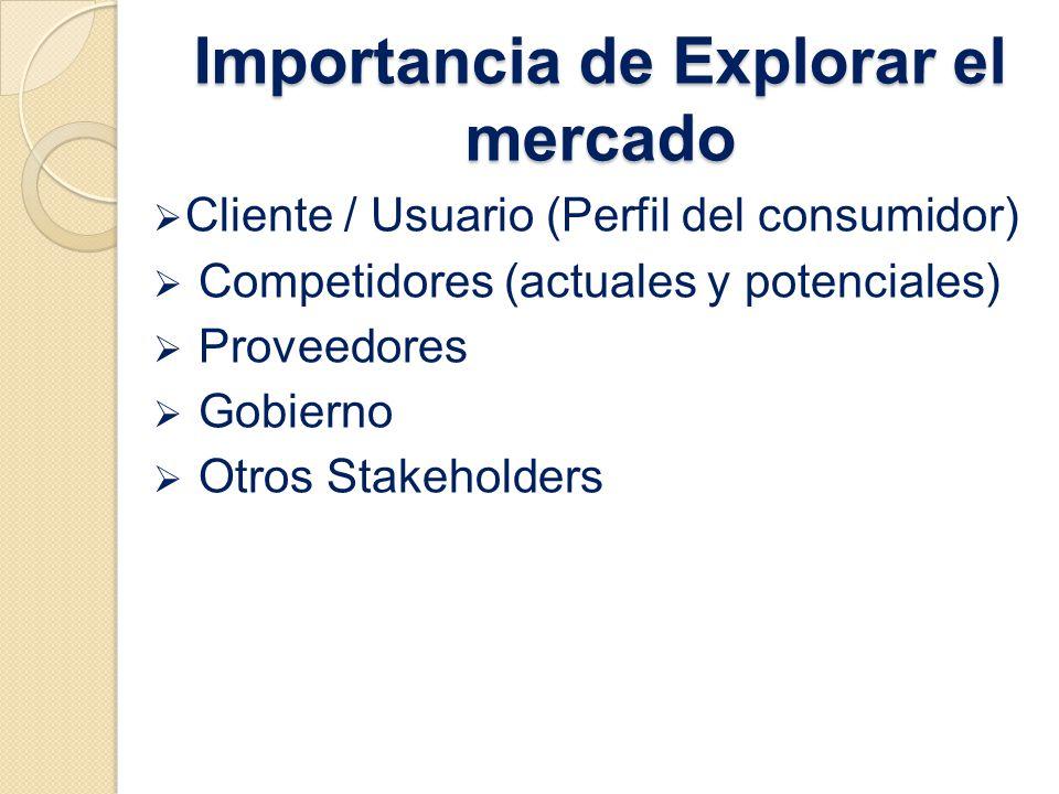 Importancia de Explorar el mercado Cliente / Usuario (Perfil del consumidor) Competidores (actuales y potenciales) Proveedores Gobierno Otros Stakehol