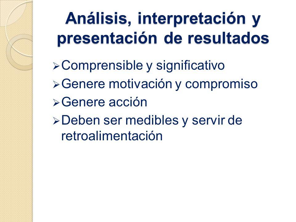 Análisis, interpretación y presentación de resultados Comprensible y significativo Genere motivación y compromiso Genere acción Deben ser medibles y s