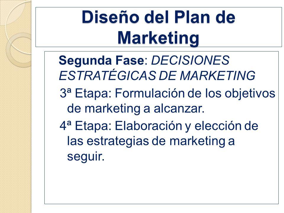 Segunda Fase: DECISIONES ESTRATÉGICAS DE MARKETING 3ª Etapa: Formulación de los objetivos de marketing a alcanzar. 4ª Etapa: Elaboración y elección de
