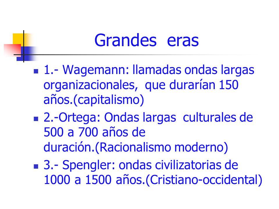 Grandes eras 1.- Wagemann: llamadas ondas largas organizacionales, que durarían 150 años.(capitalismo) 2.-Ortega: Ondas largas culturales de 500 a 700