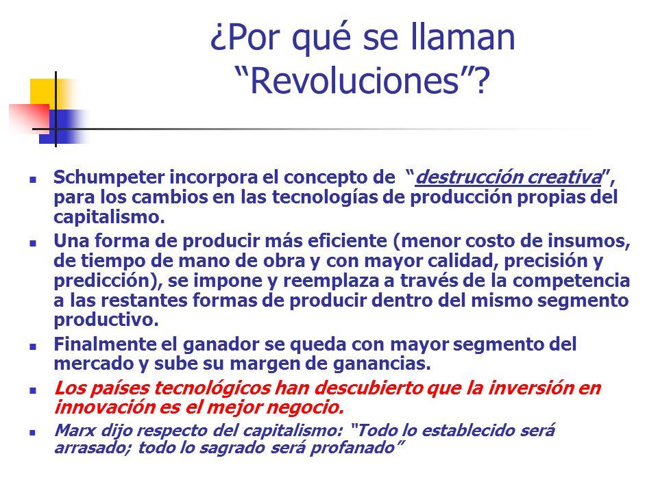 ¿Por qué se llaman Revoluciones? Schumpeter incorpora el concepto de destrucción creativa, para los cambios en las tecnologías de producción propias d