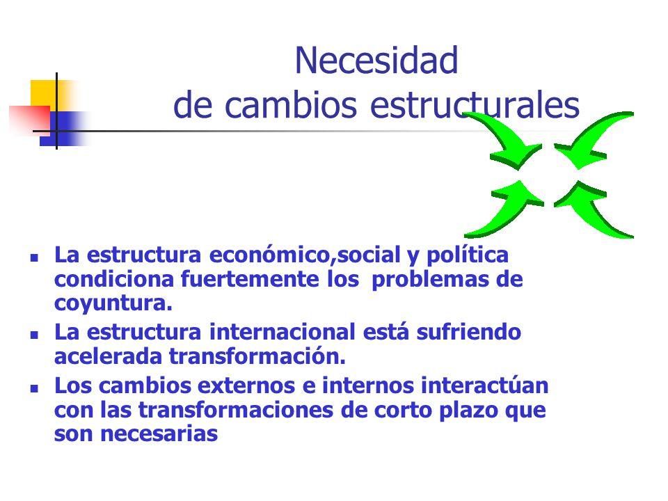 Necesidad de cambios estructurales La estructura económico,social y política condiciona fuertemente los problemas de coyuntura. La estructura internac