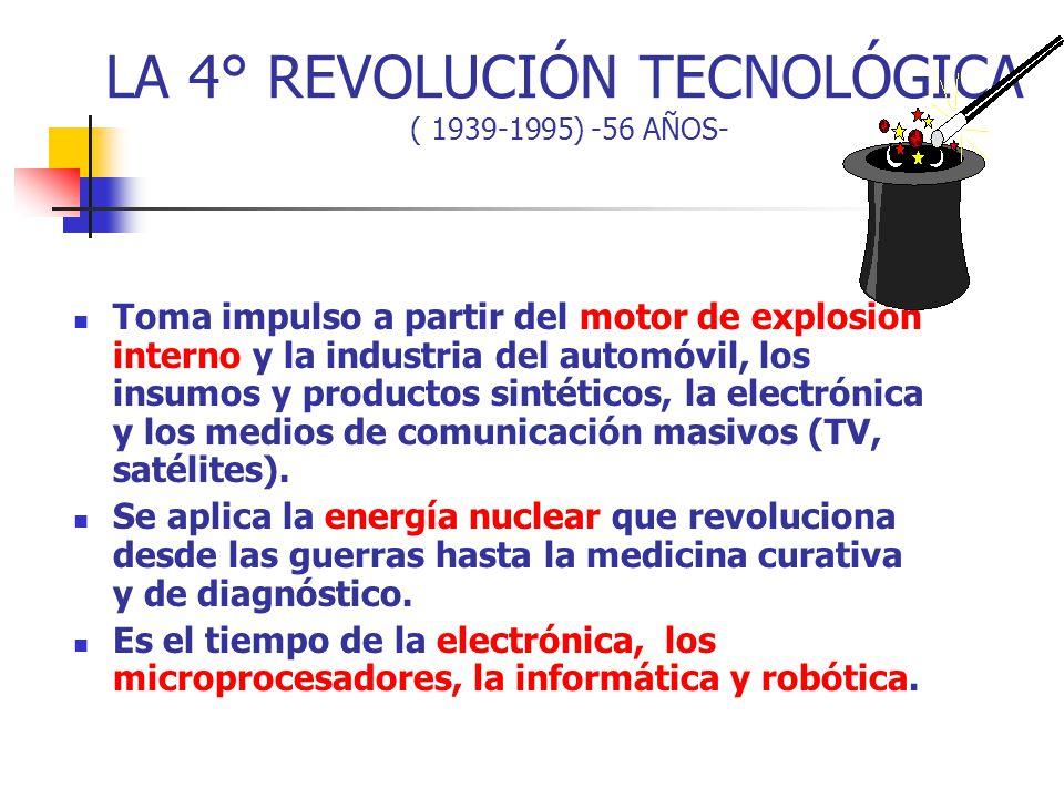 LA 4° REVOLUCIÓN TECNOLÓGICA ( 1939-1995) -56 AÑOS- Toma impulso a partir del motor de explosión interno y la industria del automóvil, los insumos y p