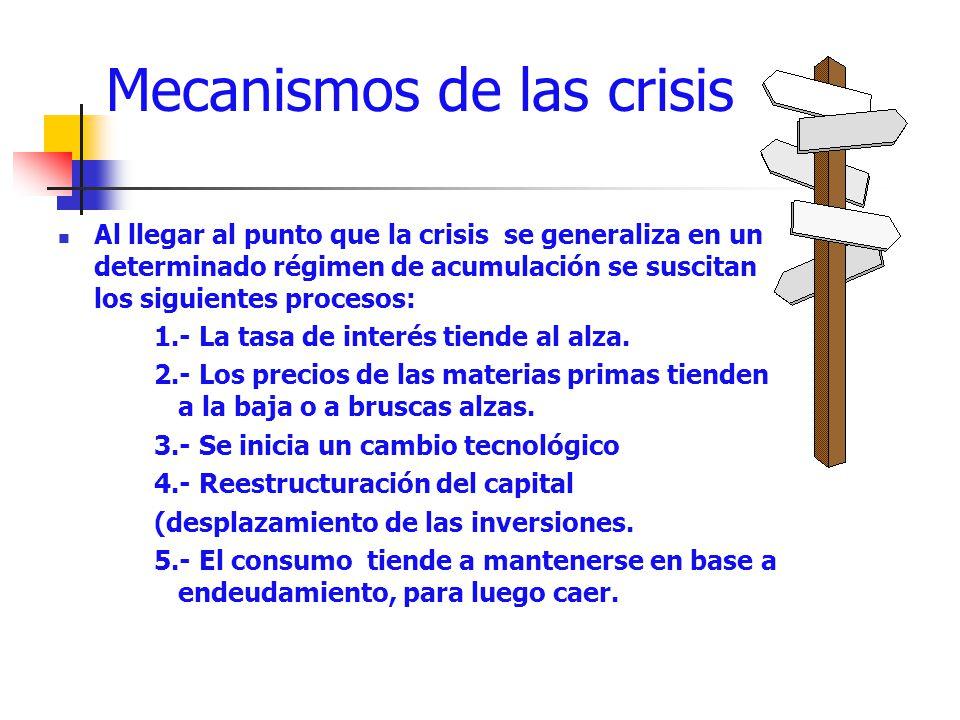 Mecanismos de las crisis Al llegar al punto que la crisis se generaliza en un determinado régimen de acumulación se suscitan los siguientes procesos: