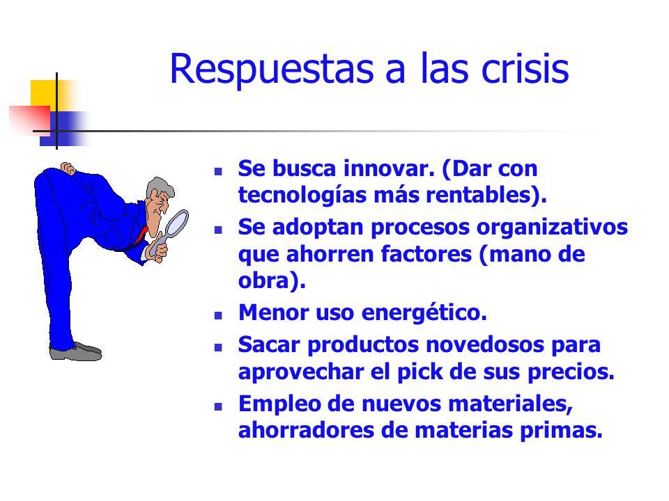 Respuestas a las crisis Se busca innovar. (Dar con tecnologías más rentables). Se adoptan procesos organizativos que ahorren factores (mano de obra).