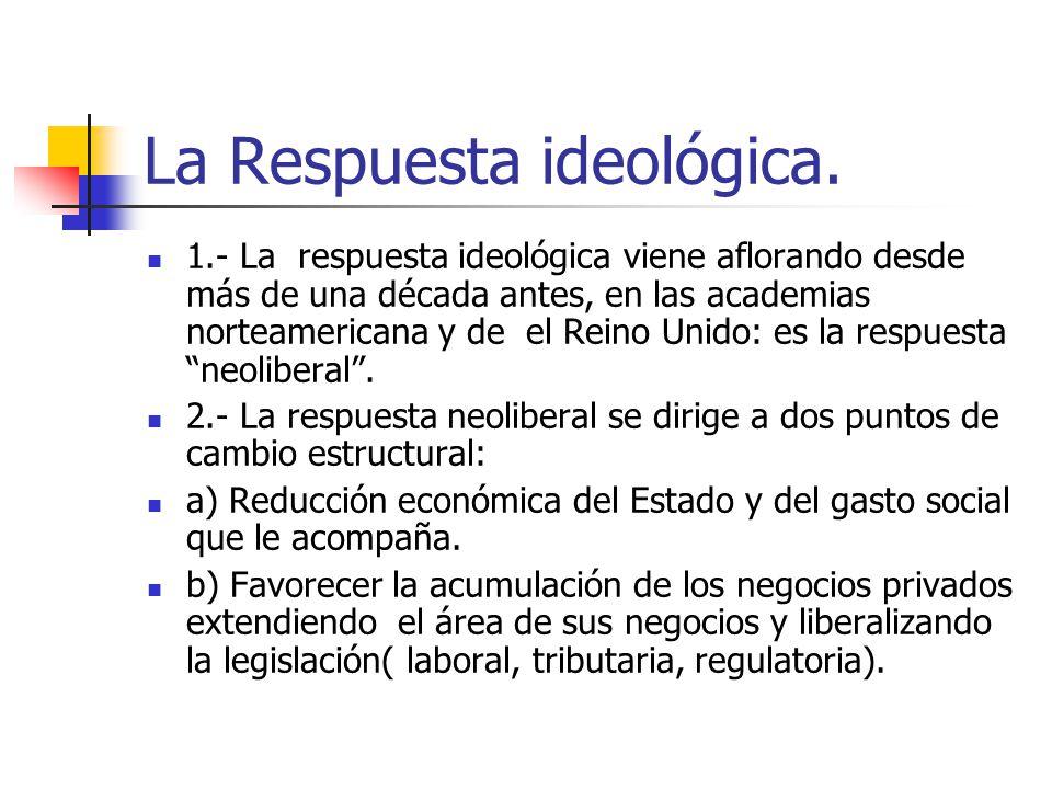 La Respuesta ideológica. 1.- La respuesta ideológica viene aflorando desde más de una década antes, en las academias norteamericana y de el Reino Unid