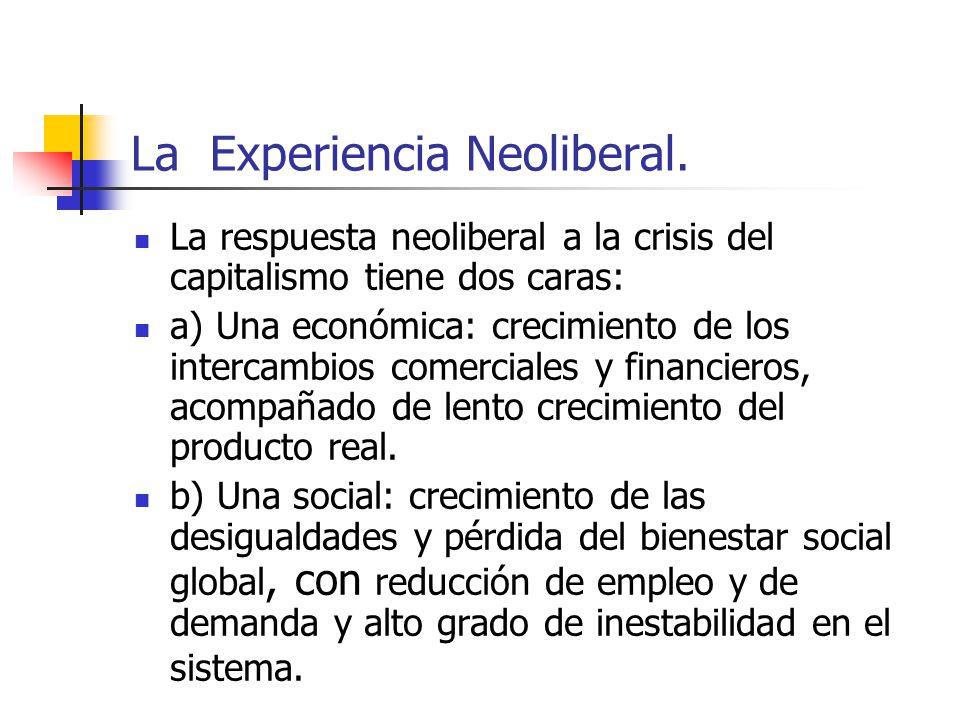 La Experiencia Neoliberal. La respuesta neoliberal a la crisis del capitalismo tiene dos caras: a) Una económica: crecimiento de los intercambios come