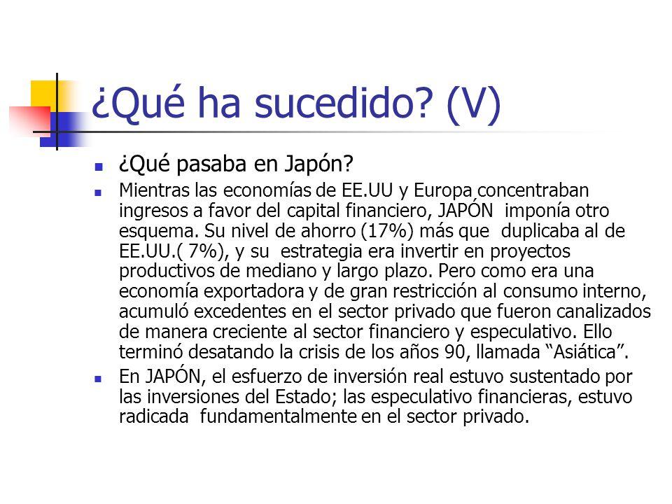 ¿Qué ha sucedido? (V) ¿Qué pasaba en Japón? Mientras las economías de EE.UU y Europa concentraban ingresos a favor del capital financiero, JAPÓN impon