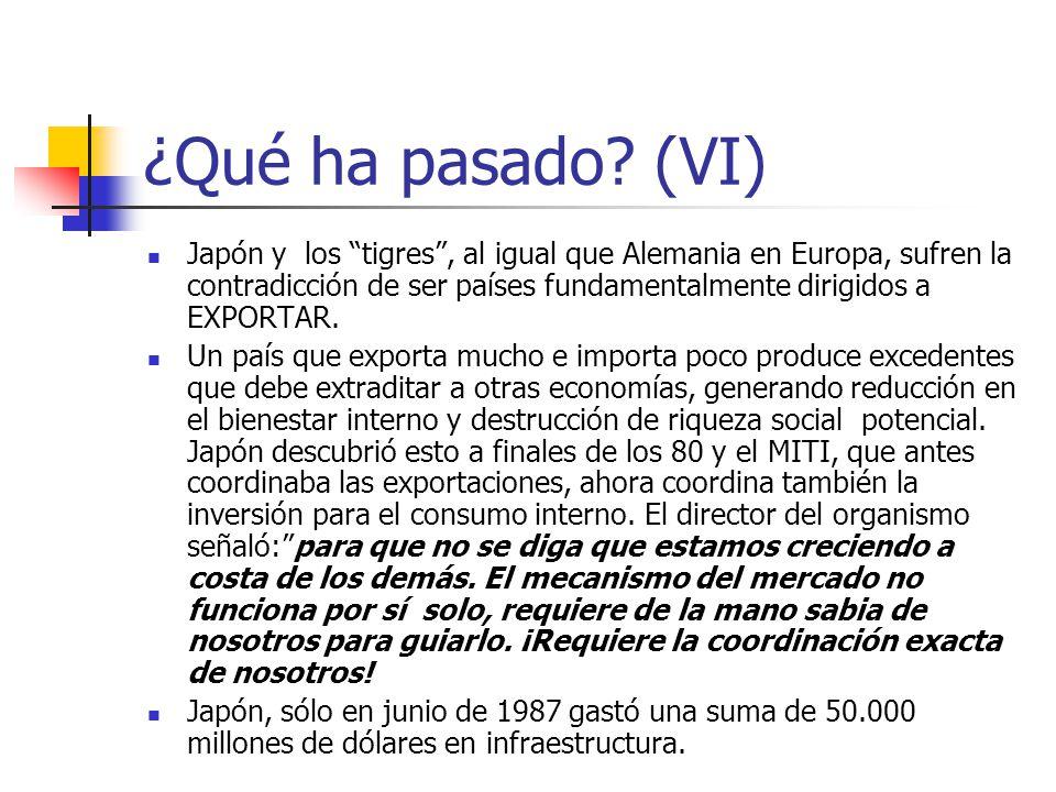 ¿Qué ha pasado? (VI) Japón y los tigres, al igual que Alemania en Europa, sufren la contradicción de ser países fundamentalmente dirigidos a EXPORTAR.