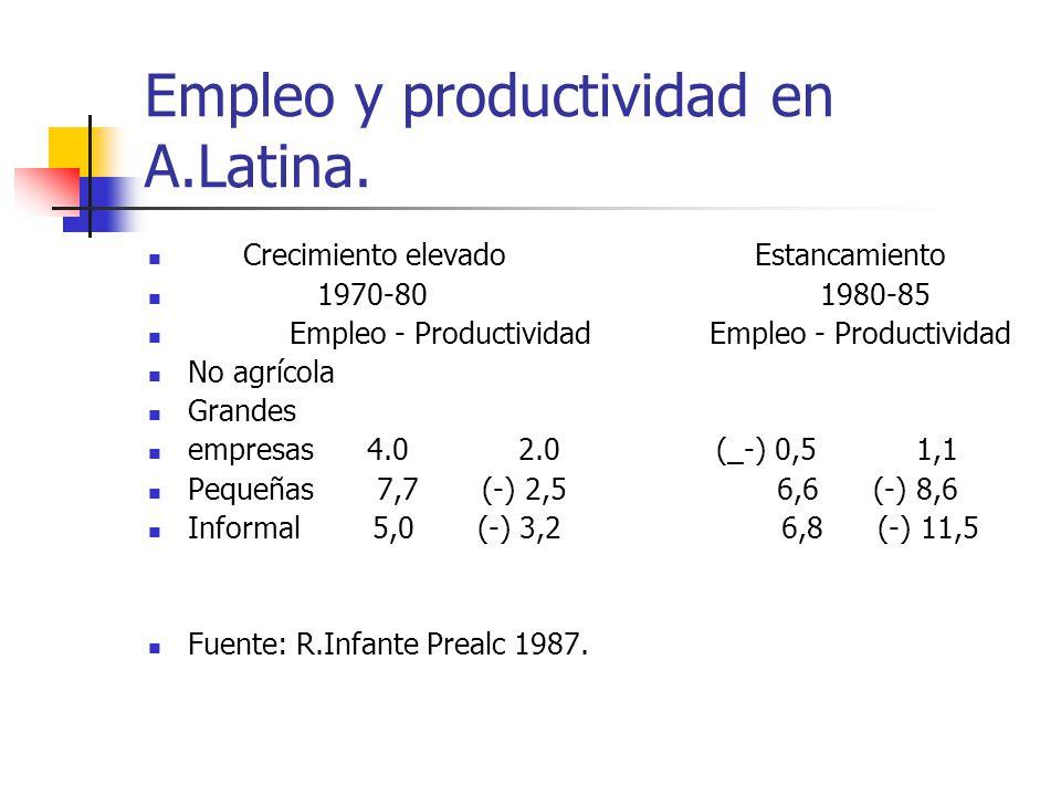 Empleo y productividad en A.Latina. Crecimiento elevado Estancamiento 1970-80 1980-85 Empleo - Productividad Empleo - Productividad No agrícola Grande