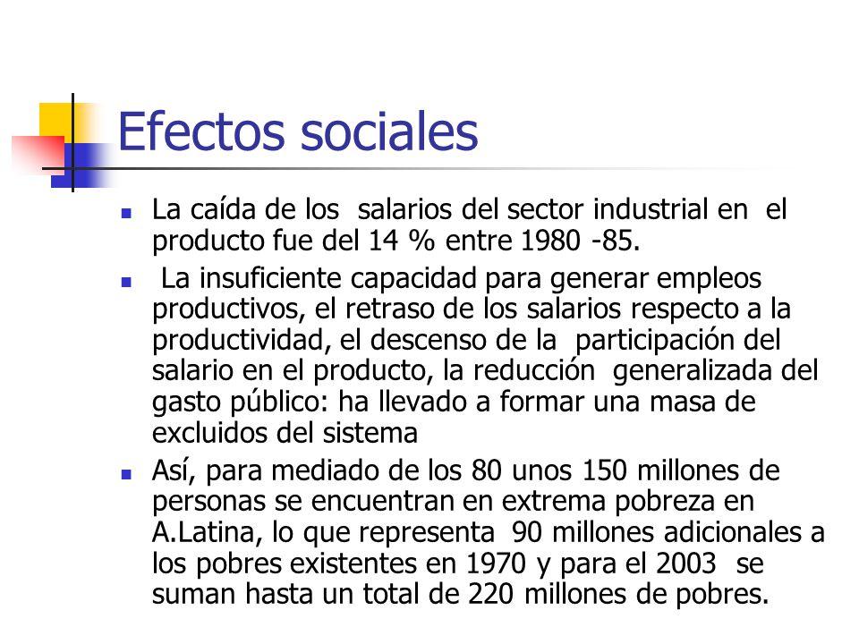 Efectos sociales La caída de los salarios del sector industrial en el producto fue del 14 % entre 1980 -85. La insuficiente capacidad para generar emp