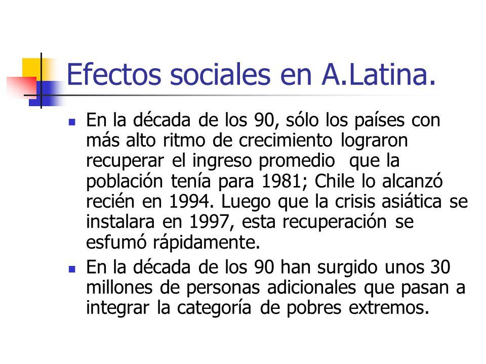 Efectos sociales en A.Latina. En la década de los 90, sólo los países con más alto ritmo de crecimiento lograron recuperar el ingreso promedio que la
