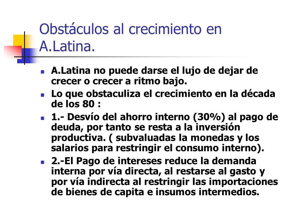 Obstáculos al crecimiento en A.Latina. A.Latina no puede darse el lujo de dejar de crecer o crecer a ritmo bajo. Lo que obstaculiza el crecimiento en