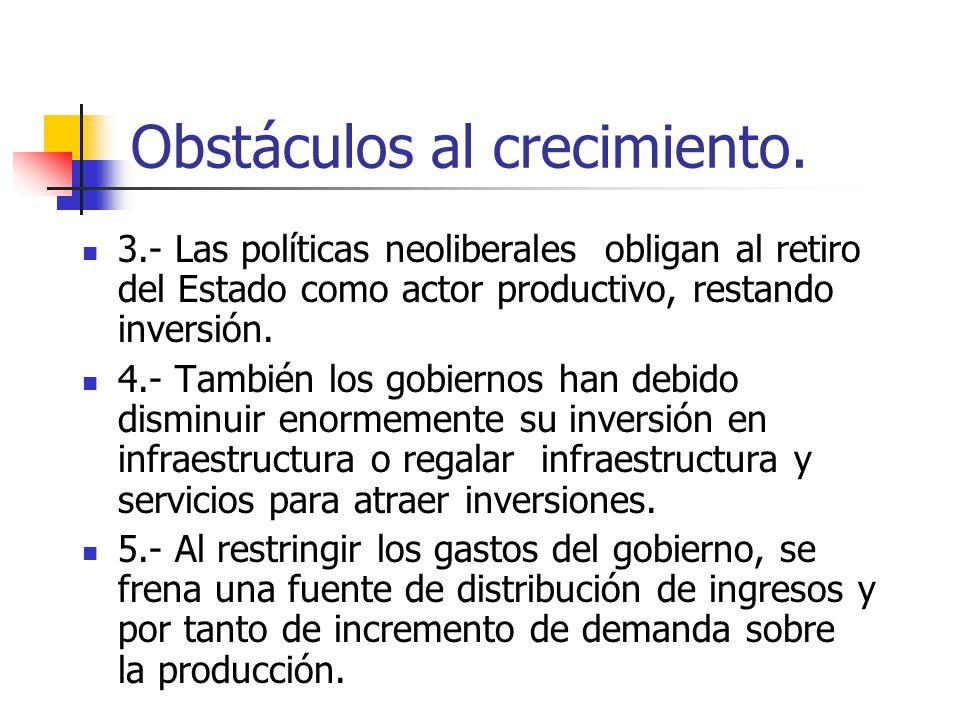Obstáculos al crecimiento. 3.- Las políticas neoliberales obligan al retiro del Estado como actor productivo, restando inversión. 4.- También los gobi