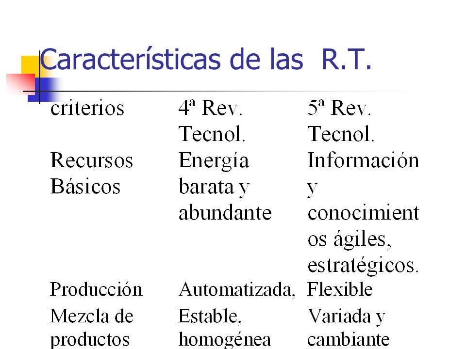 Características de las R.T.