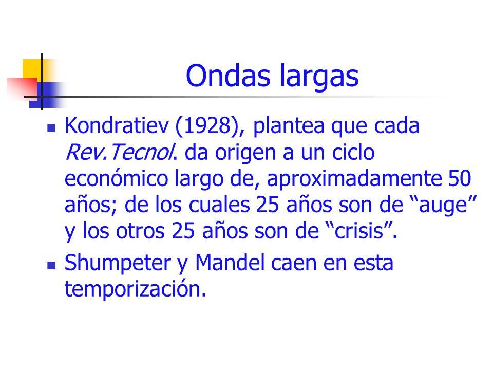 Ondas largas Kondratiev (1928), plantea que cada Rev.Tecnol. da origen a un ciclo económico largo de, aproximadamente 50 años; de los cuales 25 años s