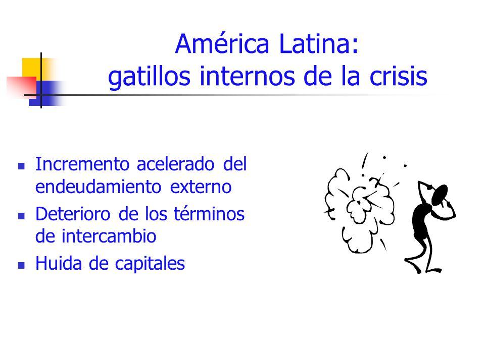 América Latina: gatillos internos de la crisis Incremento acelerado del endeudamiento externo Deterioro de los términos de intercambio Huida de capita