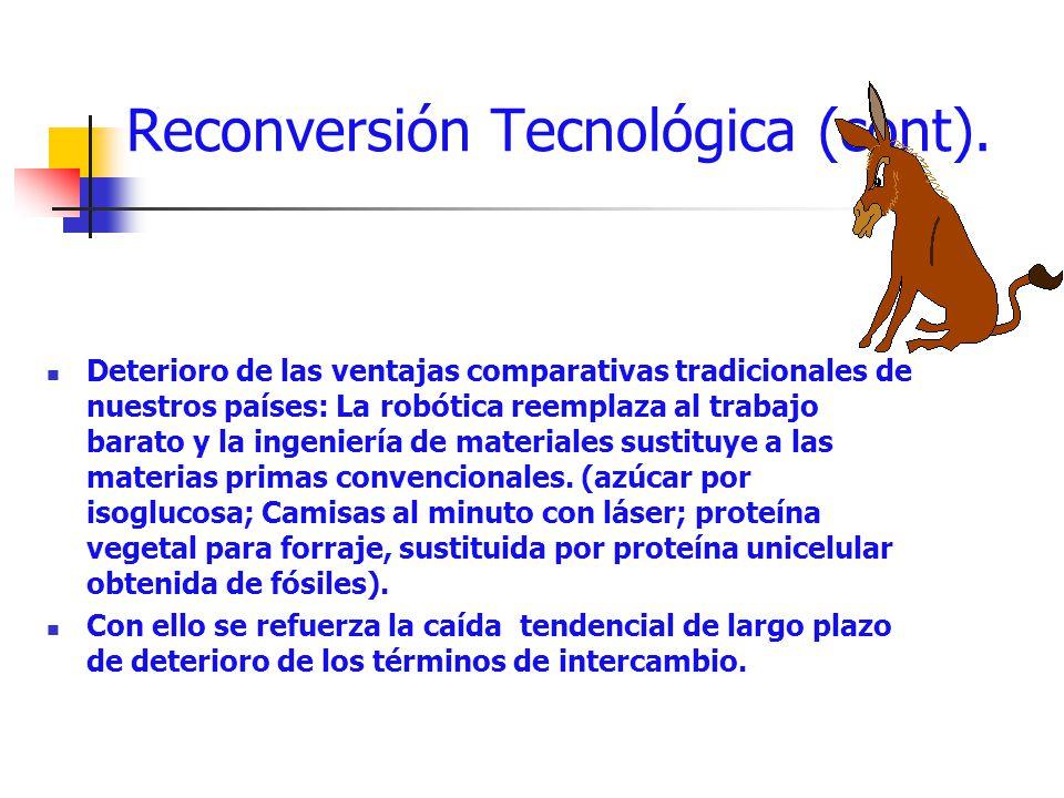 Reconversión Tecnológica (cont). Deterioro de las ventajas comparativas tradicionales de nuestros países: La robótica reemplaza al trabajo barato y la