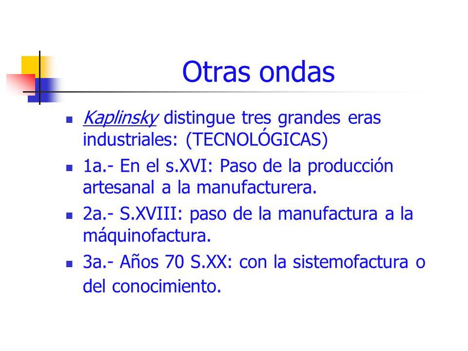 Otras ondas Kaplinsky distingue tres grandes eras industriales: (TECNOLÓGICAS) 1a.- En el s.XVI: Paso de la producción artesanal a la manufacturera. 2