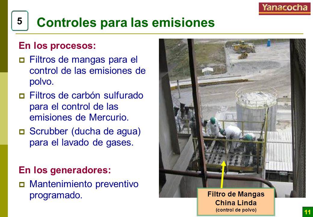 11 Controles para las emisiones En los procesos: Filtros de mangas para el control de las emisiones de polvo. Filtros de carbón sulfurado para el cont