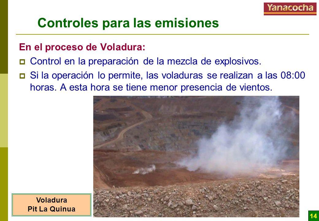 14 Controles para las emisiones En el proceso de Voladura: Control en la preparación de la mezcla de explosivos. Si la operación lo permite, las volad