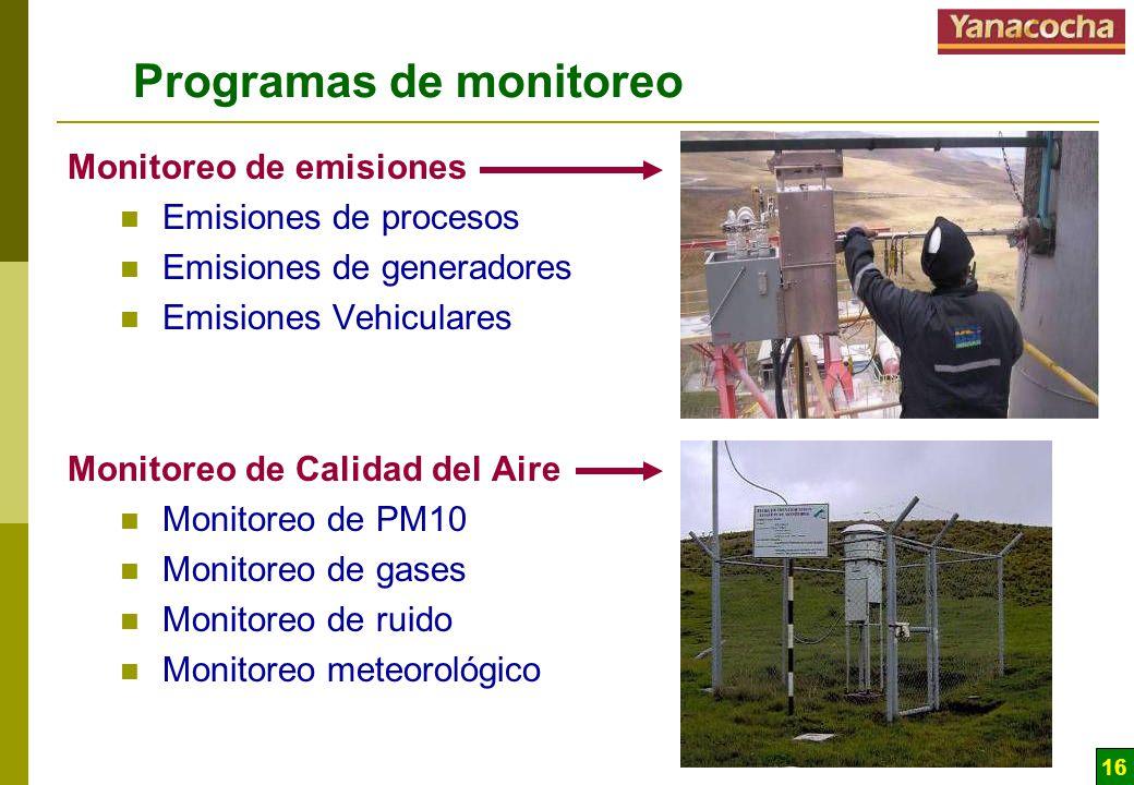 16 Programas de monitoreo Monitoreo de emisiones Emisiones de procesos Emisiones de generadores Emisiones Vehiculares Monitoreo de Calidad del Aire Monitoreo de PM10 Monitoreo de gases Monitoreo de ruido Monitoreo meteorológico