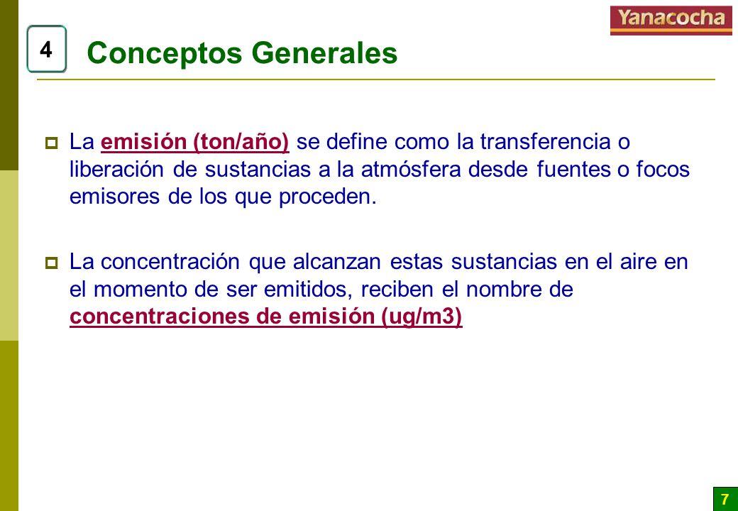 7 Conceptos Generales La emisión (ton/año) se define como la transferencia o liberación de sustancias a la atmósfera desde fuentes o focos emisores de