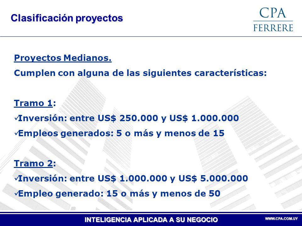 INTELIGENCIA APLICADA A SU NEGOCIO WWW.CPA.COM.UY WWW.CPA.COM.UY Clasificación proyectos Proyectos Medianos. Cumplen con alguna de las siguientes cara