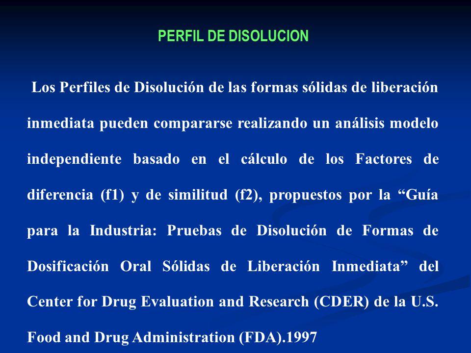 PERFIL DE DISOLUCION Los Perfiles de Disolución de las formas sólidas de liberación inmediata pueden compararse realizando un análisis modelo independ
