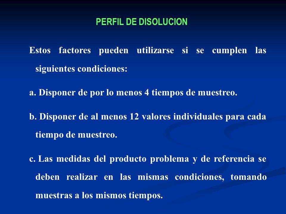 PERFIL DE DISOLUCION Estos factores pueden utilizarse si se cumplen las siguientes condiciones: a. Disponer de por lo menos 4 tiempos de muestreo. b.