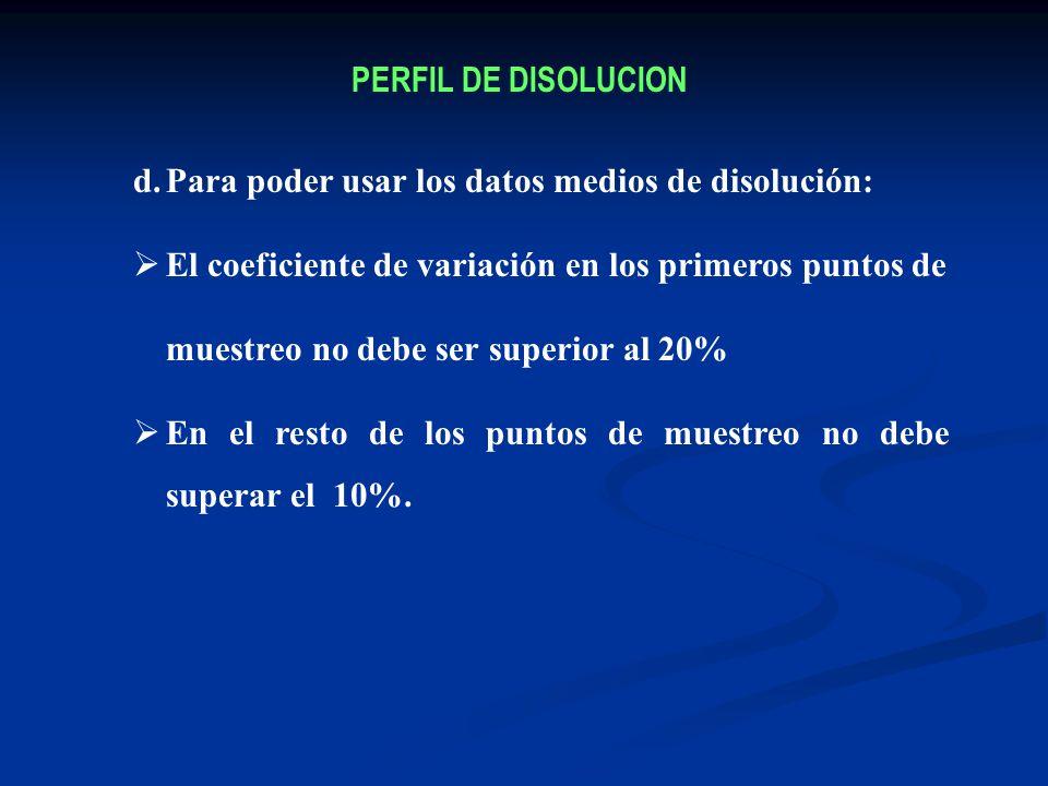 PERFIL DE DISOLUCION d.Para poder usar los datos medios de disolución: El coeficiente de variación en los primeros puntos de muestreo no debe ser supe