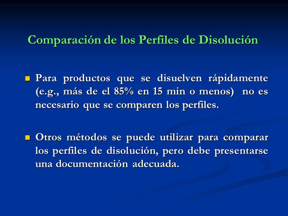 Comparación de los Perfiles de Disolución Para productos que se disuelven rápidamente (e.g., más de el 85% en 15 min o menos) no es necesario que se c