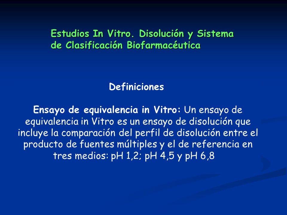 Definiciones Ensayo de equivalencia in Vitro: Un ensayo de equivalencia in Vitro es un ensayo de disolución que incluye la comparación del perfil de d